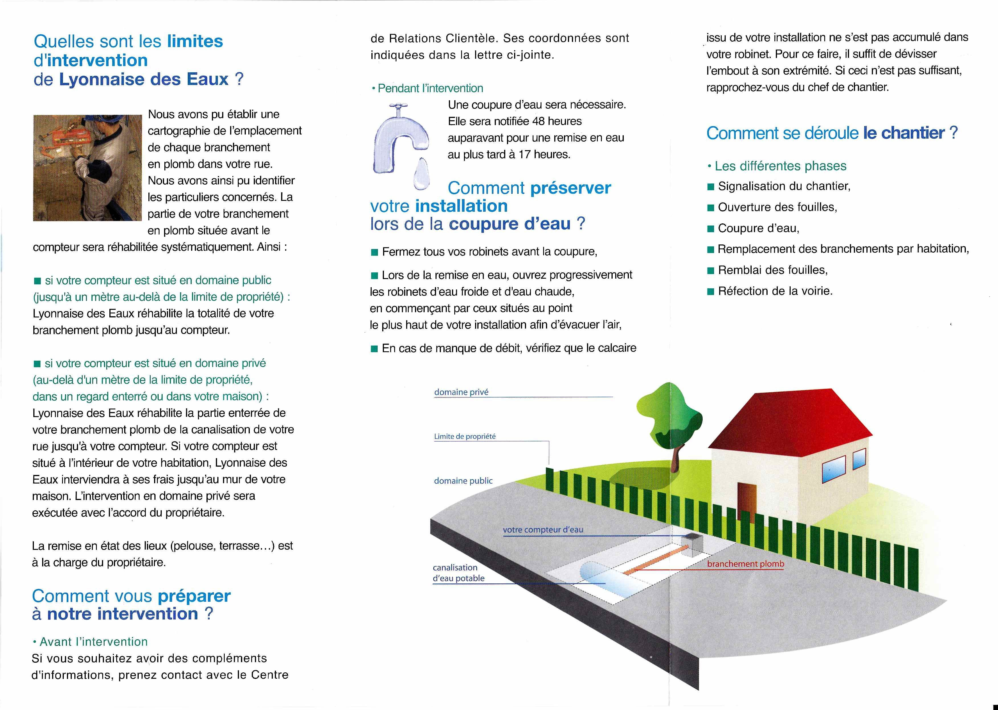 La r habilitation des branchements au plomb d eau potable le d placement du - Installer un compteur d eau individuel ...